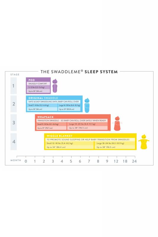 Vastasyntyneen kapalo 2-pack (harmaa/valkopiste) | SwaddlePod